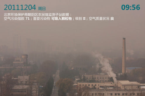 Beijing Air Quality