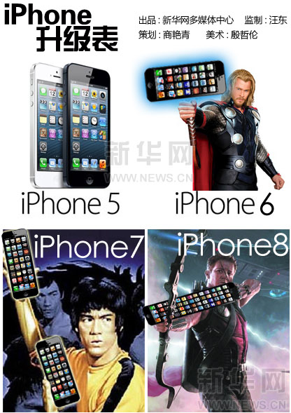 Xinhua Apple iPhone photoshops, featuring iPhone 5, iPhone 6 Thor, iPhone 7 Bruce Lee, iPhone 8 Hawkeye.