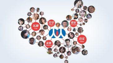 map of China made with Renren profile photos