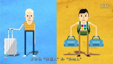 "Screenshots from ""Laowai's Super-National Treatment"" video discussing the preferential treatment of foreigners compared to the discriminatory treatment of non-local Chinese citizens in Beijing."