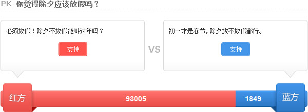 Sina Weibo hashtag poll asking Chinese netizens if Chinese New Year's Eve should be a given a day off from work.