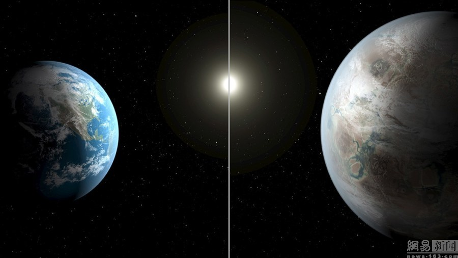 Earth 2.0 Found 1400 Light Years Away, Netizens React